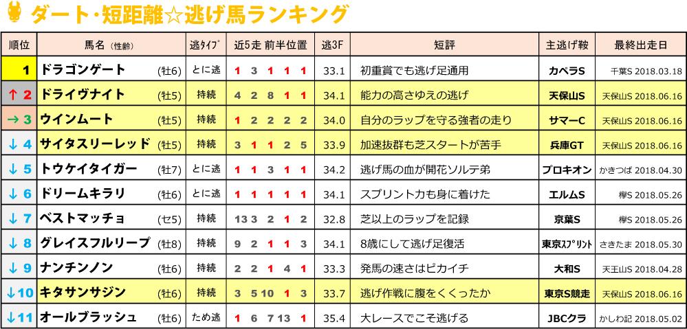 f:id:amano_shintaro:20180617012006j:plain