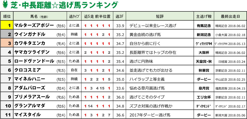 f:id:amano_shintaro:20180624174711j:plain