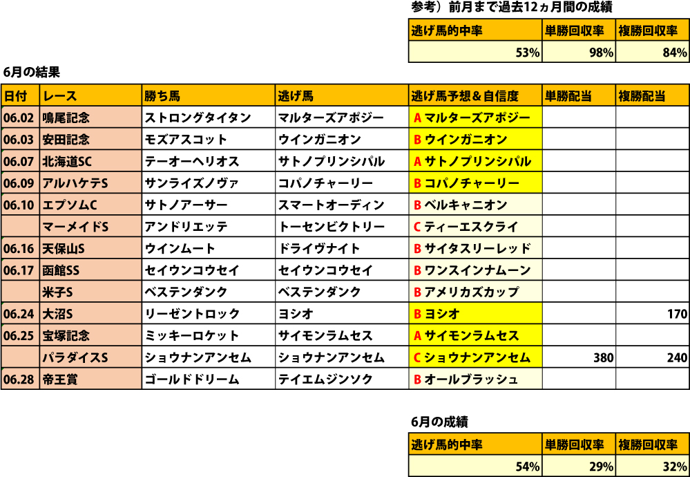 f:id:amano_shintaro:20180629030011j:plain