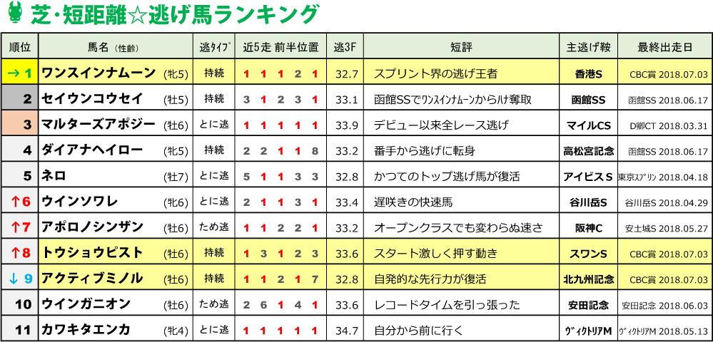 f:id:amano_shintaro:20180703154945j:plain