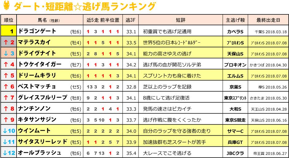 f:id:amano_shintaro:20180710151050j:plain