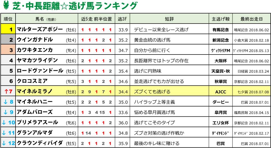f:id:amano_shintaro:20180710151100j:plain