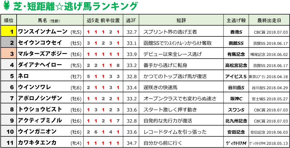 f:id:amano_shintaro:20180713153725j:plain