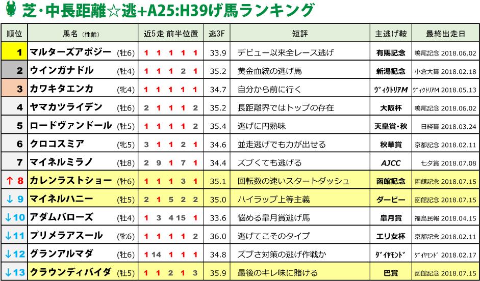 f:id:amano_shintaro:20180716221007j:plain