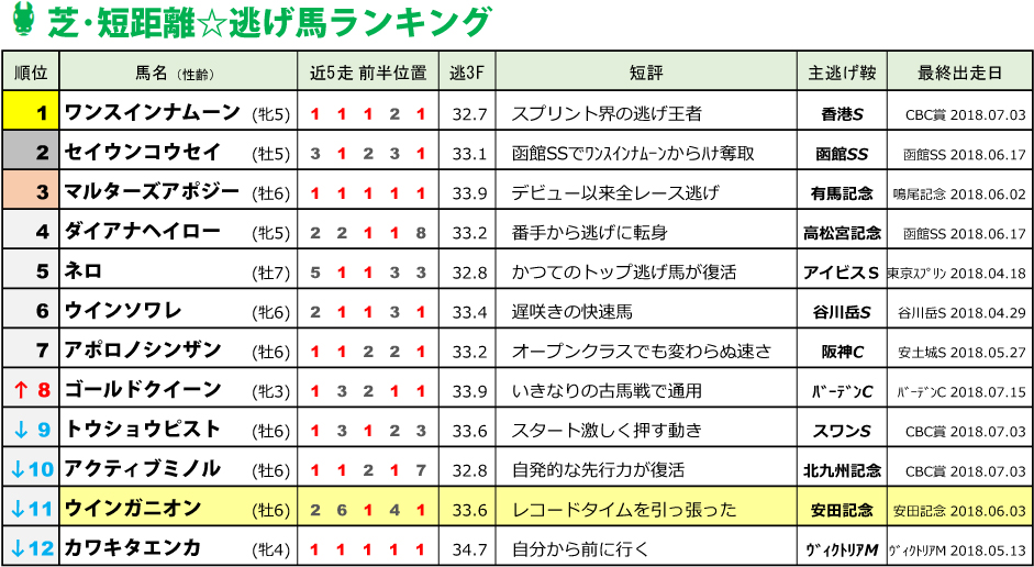f:id:amano_shintaro:20180720164205j:plain