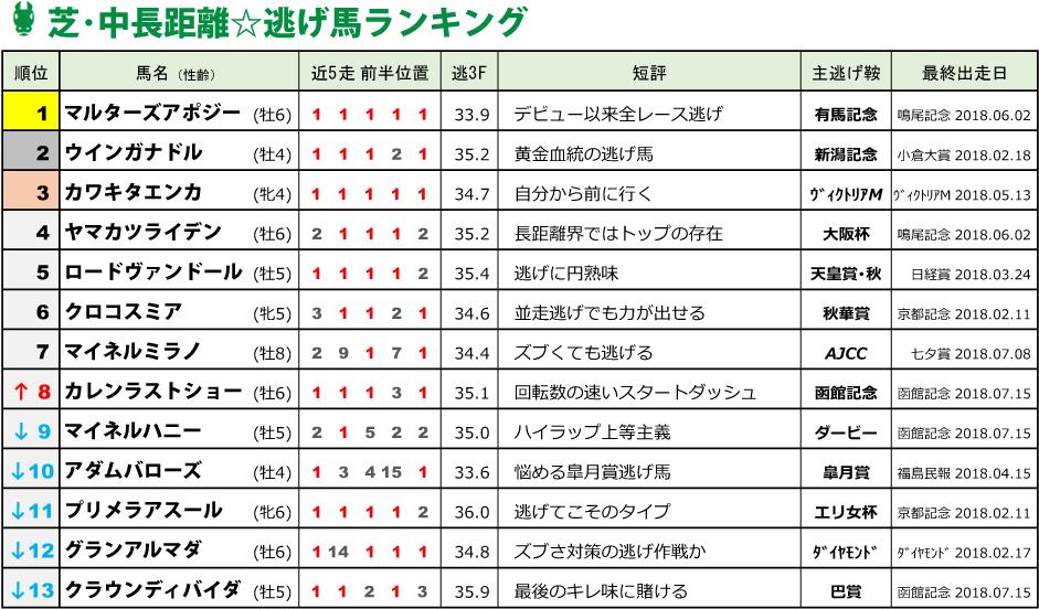 f:id:amano_shintaro:20180720164229j:plain