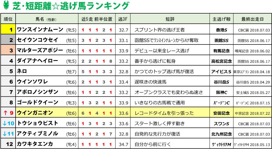 f:id:amano_shintaro:20180723014859j:plain