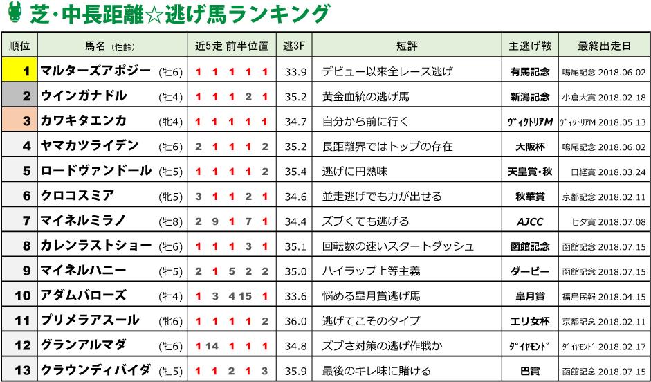 f:id:amano_shintaro:20180724023708j:plain