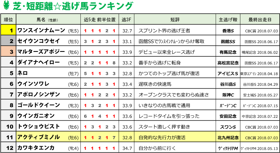 f:id:amano_shintaro:20180726213319j:plain