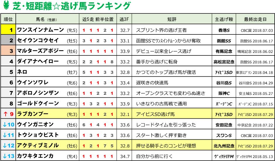 f:id:amano_shintaro:20180730210927j:plain