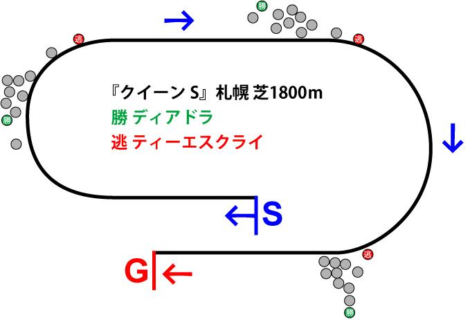 f:id:amano_shintaro:20180730223800j:plain
