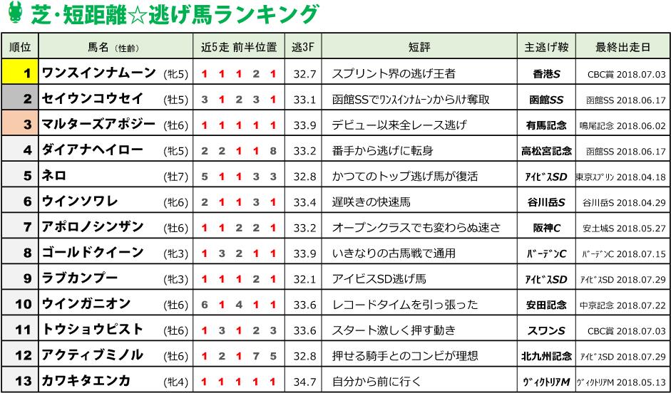 f:id:amano_shintaro:20180804120713j:plain