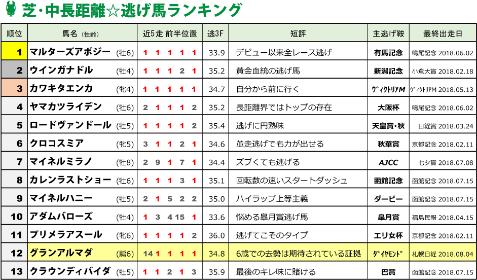 f:id:amano_shintaro:20180808040942j:plain