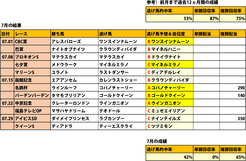 f:id:amano_shintaro:20180808211744j:plain