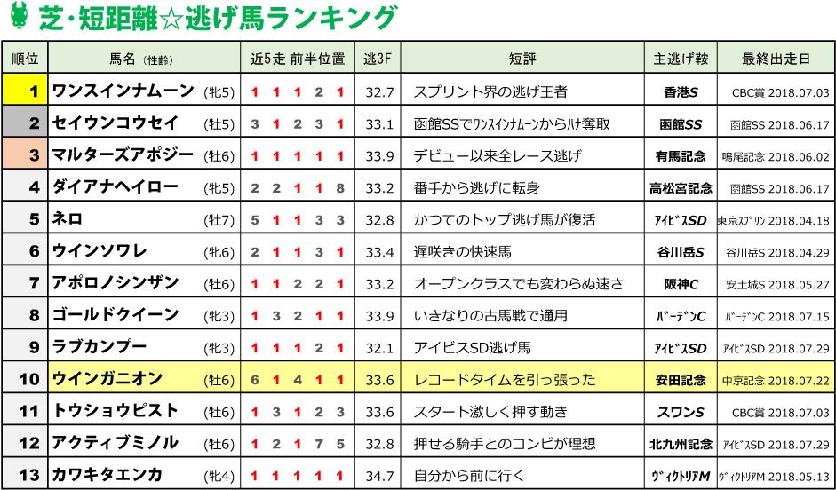 f:id:amano_shintaro:20180811211318j:plain