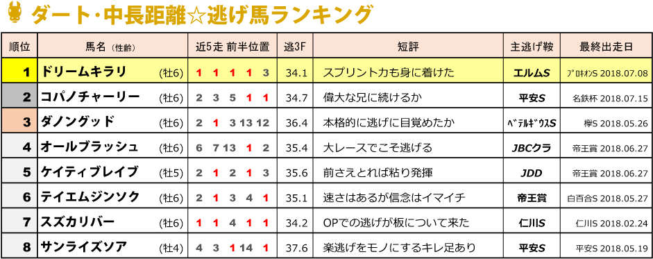 f:id:amano_shintaro:20180812104742j:plain