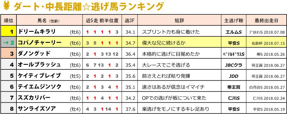 f:id:amano_shintaro:20180812110745j:plain