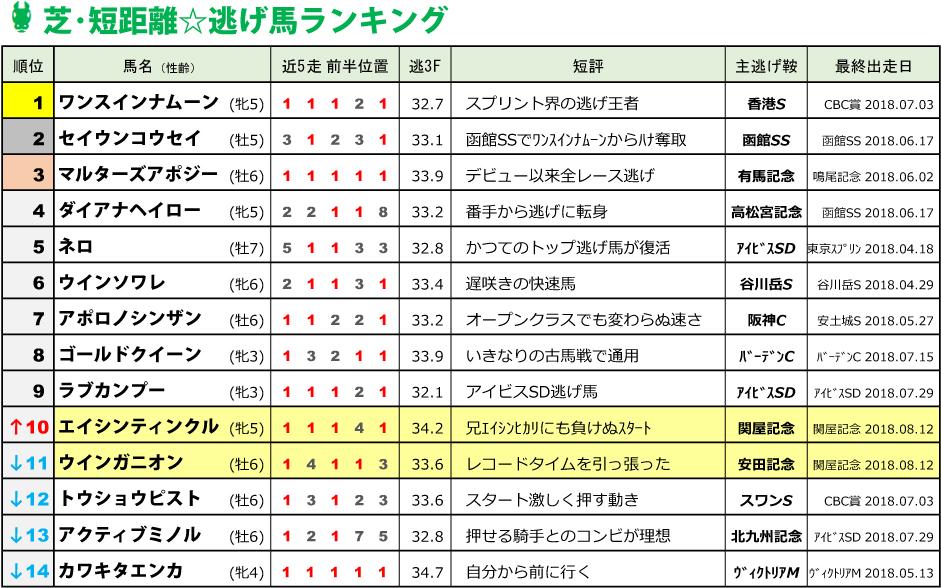 f:id:amano_shintaro:20180812181208j:plain