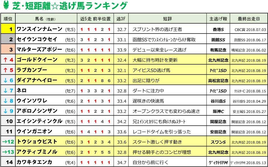 f:id:amano_shintaro:20180820101858j:plain