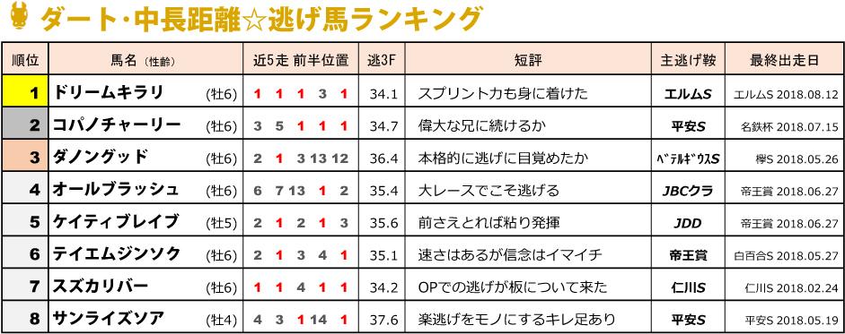 f:id:amano_shintaro:20180824180904j:plain