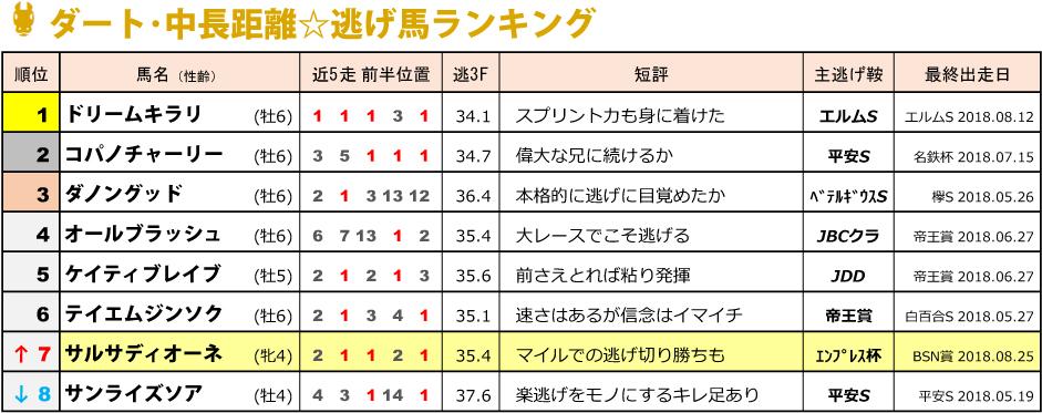 f:id:amano_shintaro:20180826005138j:plain