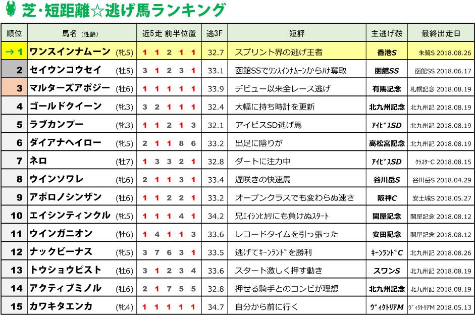 f:id:amano_shintaro:20180826183011j:plain