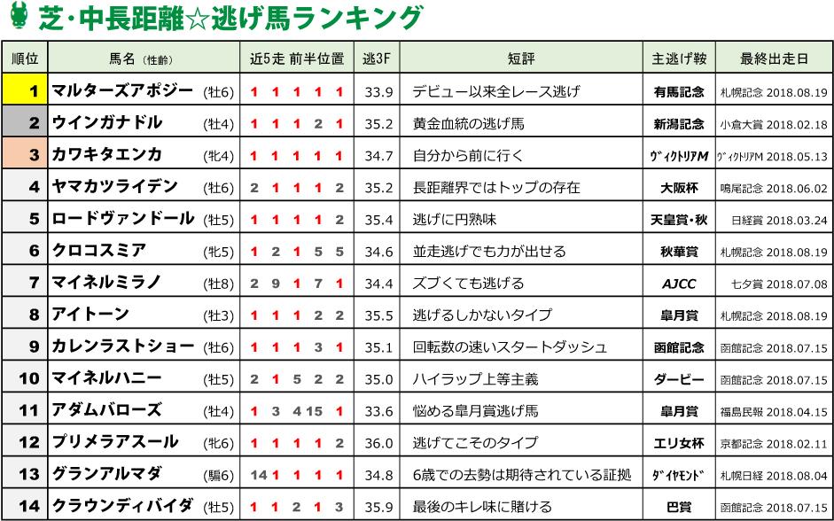 f:id:amano_shintaro:20180826183312j:plain