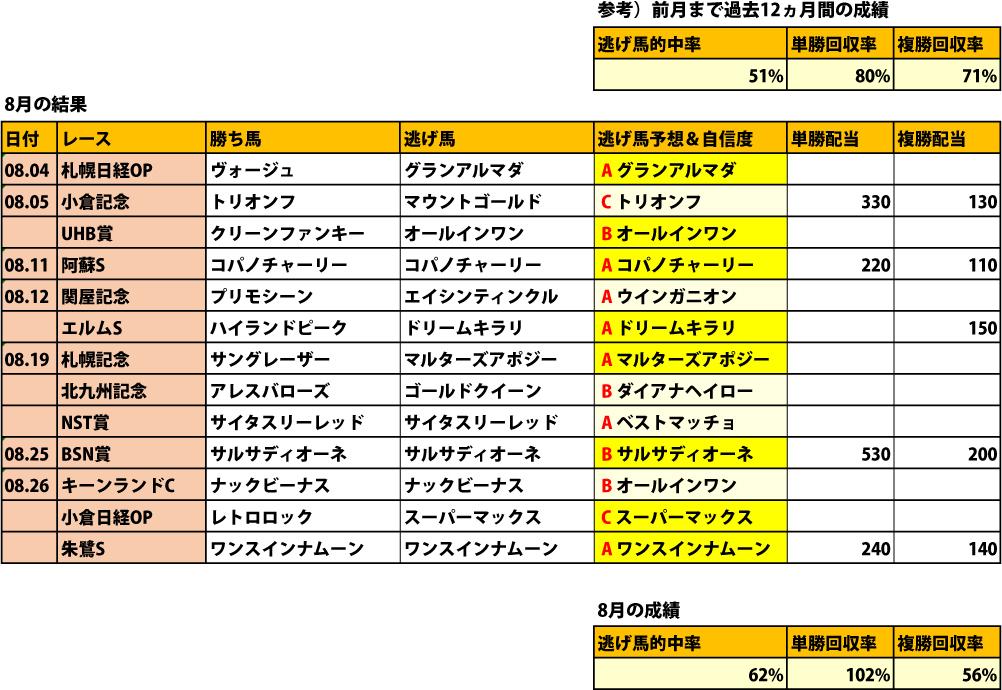 f:id:amano_shintaro:20180828011427j:plain