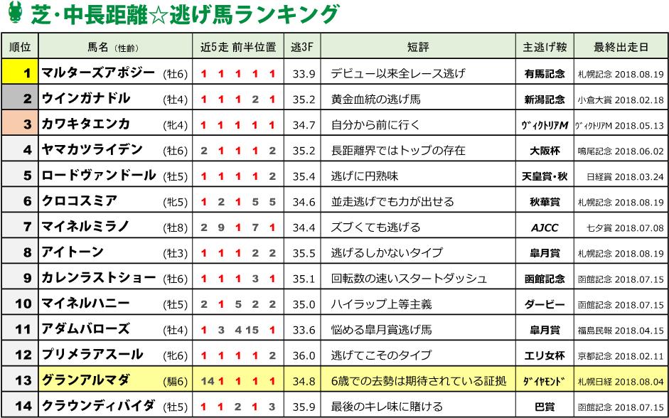 f:id:amano_shintaro:20180831181323j:plain