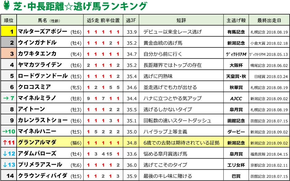 f:id:amano_shintaro:20180904152617j:plain