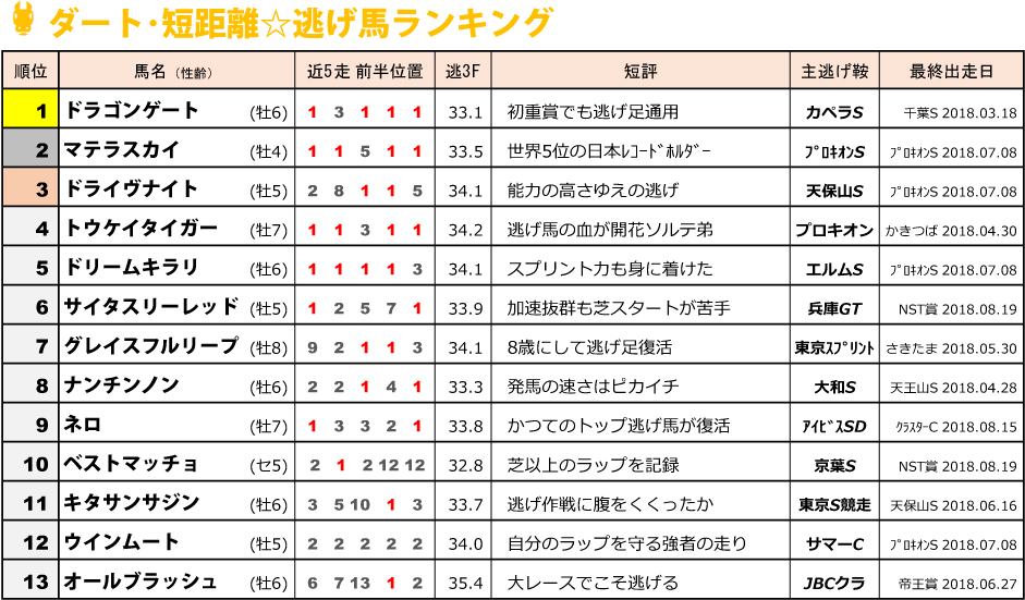 f:id:amano_shintaro:20180907161227j:plain