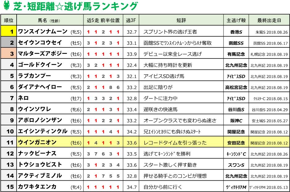 f:id:amano_shintaro:20180907183127j:plain