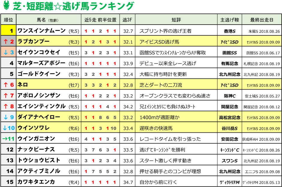 f:id:amano_shintaro:20180909235745j:plain