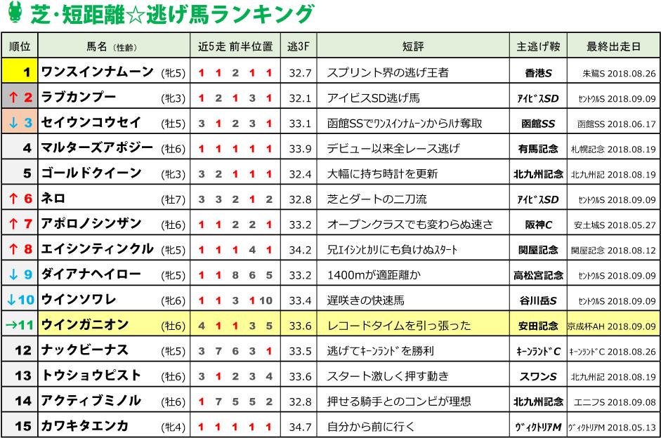 f:id:amano_shintaro:20180910025242j:plain