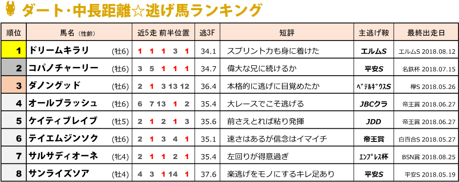 f:id:amano_shintaro:20180913222630j:plain