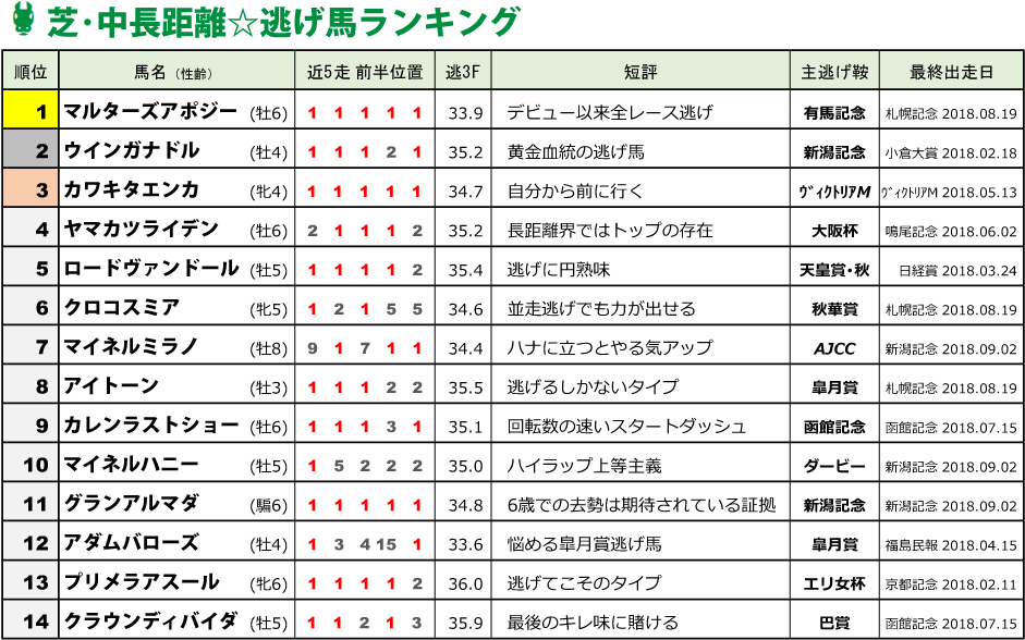 f:id:amano_shintaro:20180913235750j:plain