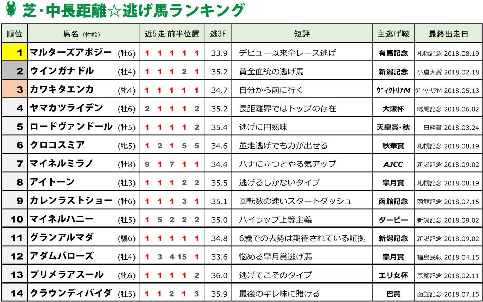 f:id:amano_shintaro:20180920143905j:plain
