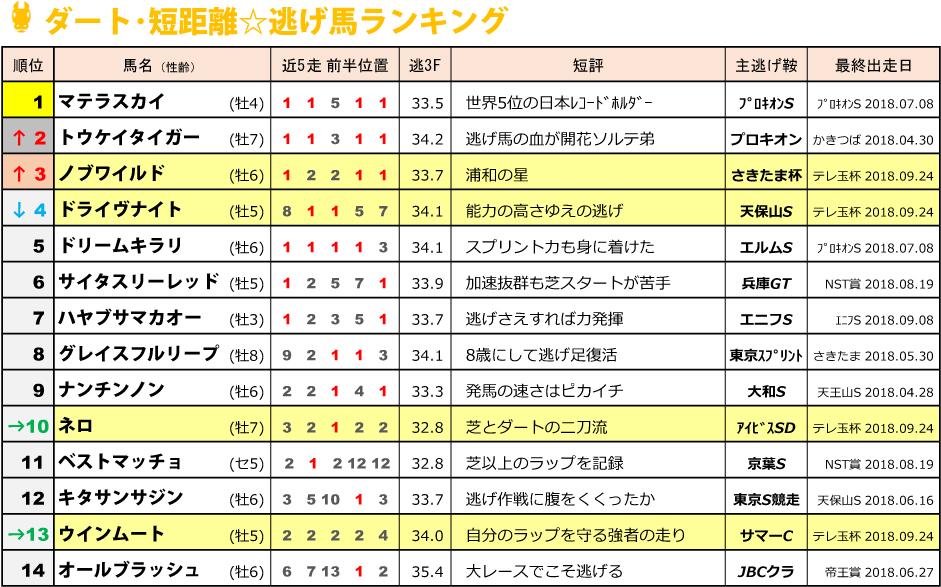 f:id:amano_shintaro:20180927090727j:plain