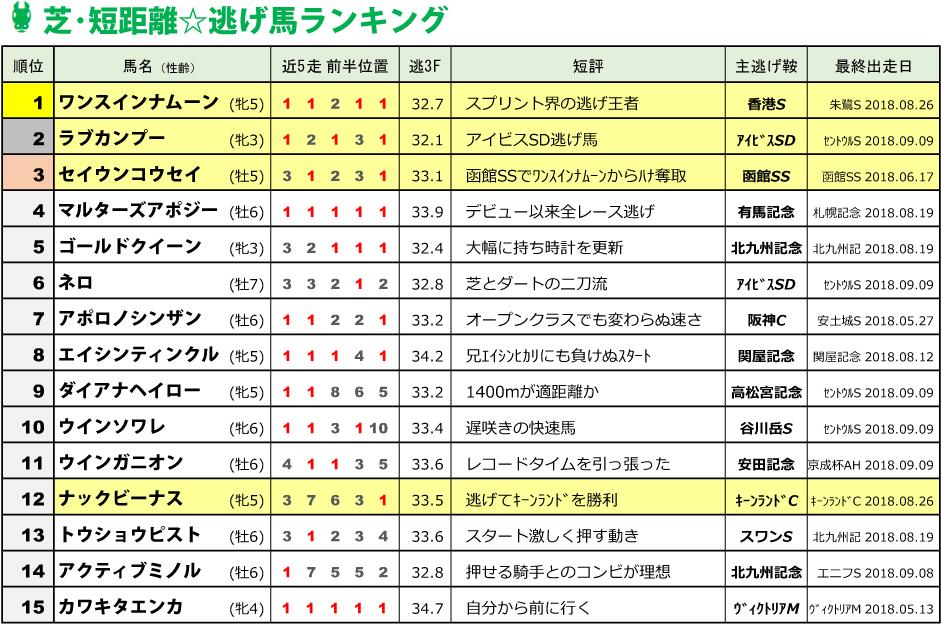 f:id:amano_shintaro:20180928023217j:plain
