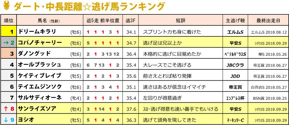 f:id:amano_shintaro:20180930011706j:plain