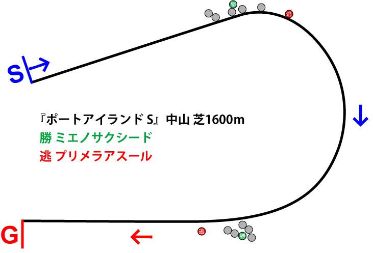 f:id:amano_shintaro:20181003091054j:plain