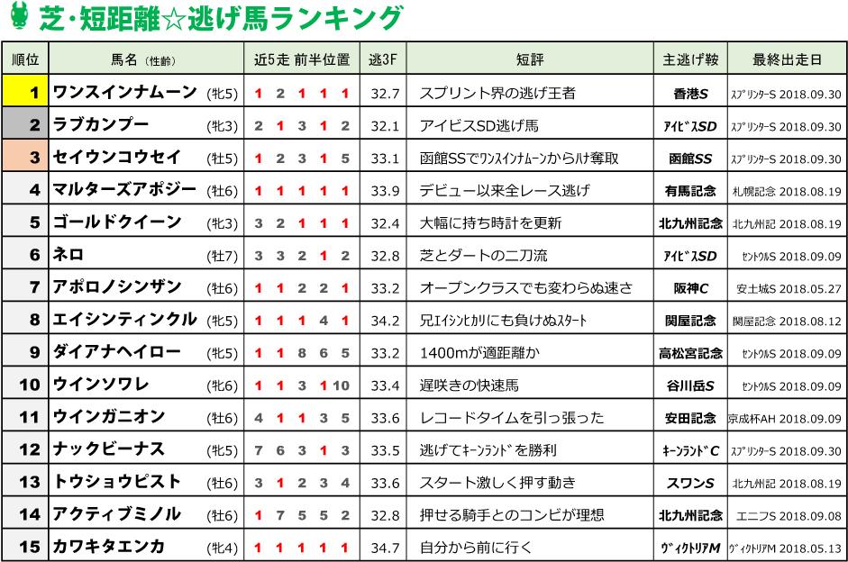 f:id:amano_shintaro:20181003092822j:plain