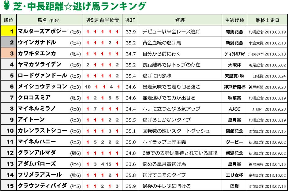 f:id:amano_shintaro:20181004235723j:plain