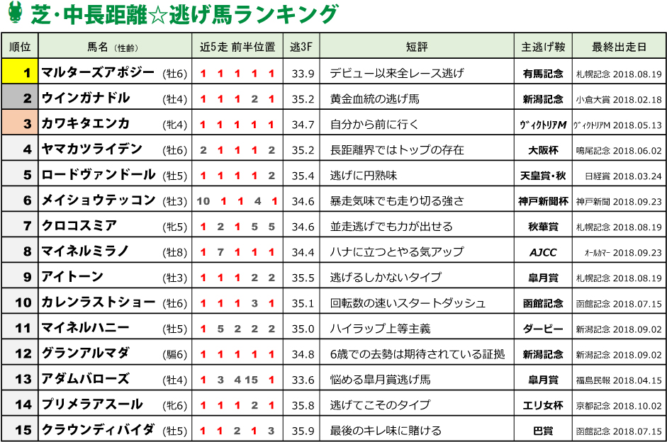 f:id:amano_shintaro:20181007162156j:plain