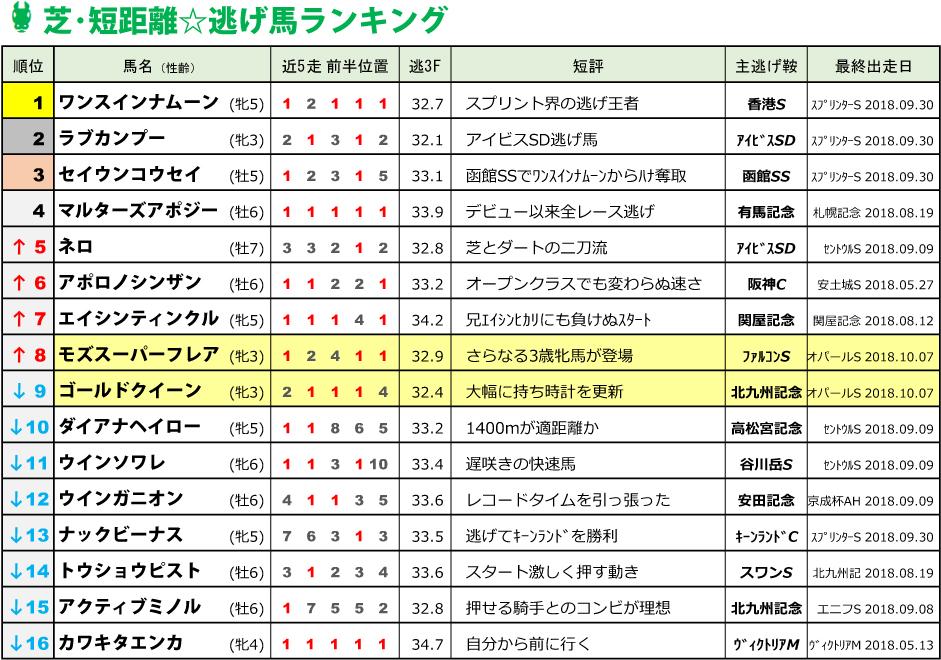 f:id:amano_shintaro:20181008004043j:plain