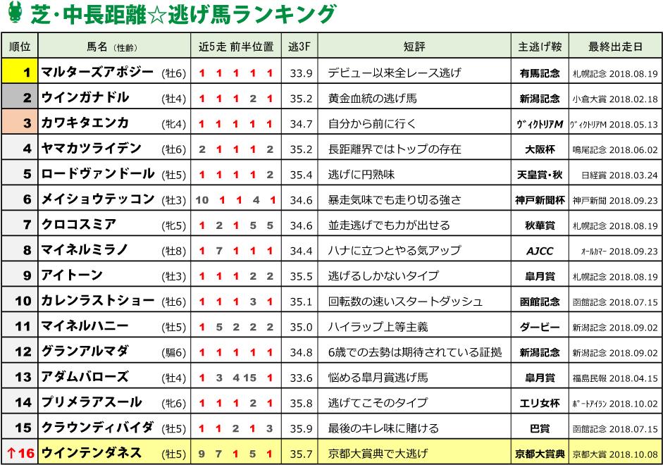 f:id:amano_shintaro:20181008164555j:plain