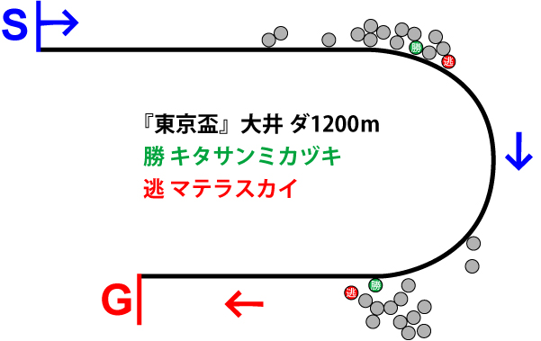 f:id:amano_shintaro:20181011080534j:plain