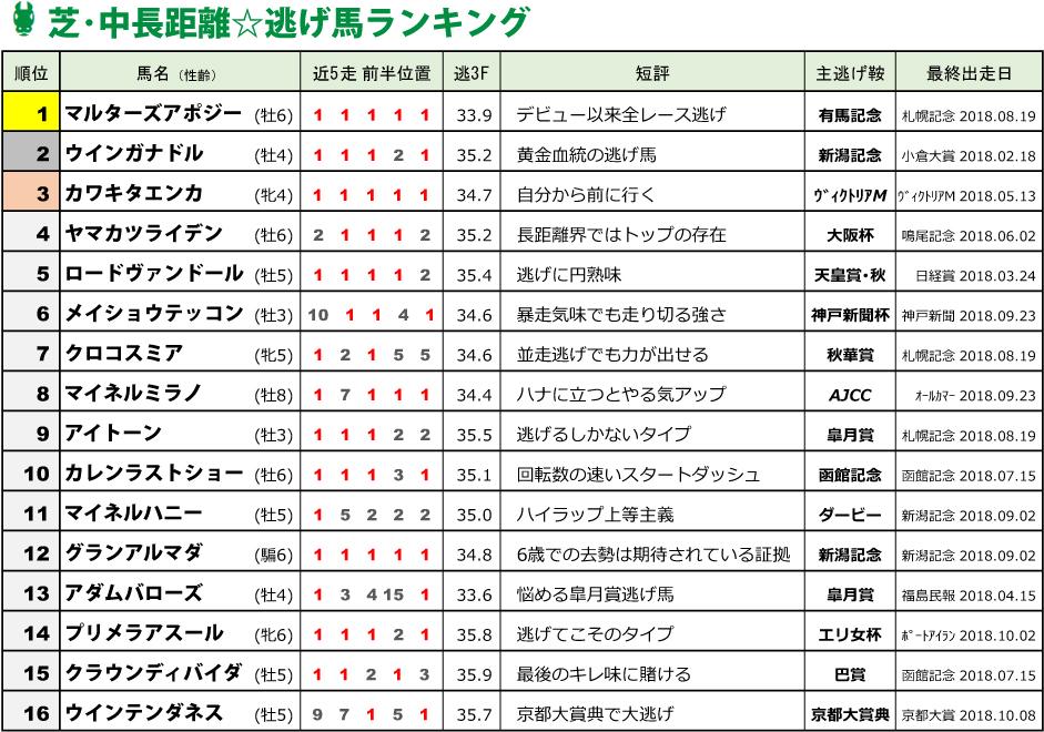 f:id:amano_shintaro:20181012155734j:plain