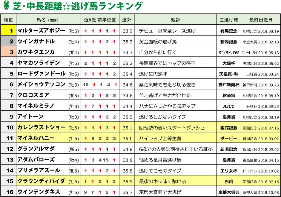 f:id:amano_shintaro:20181012161716j:plain
