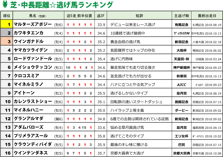 f:id:amano_shintaro:20181014162659j:plain